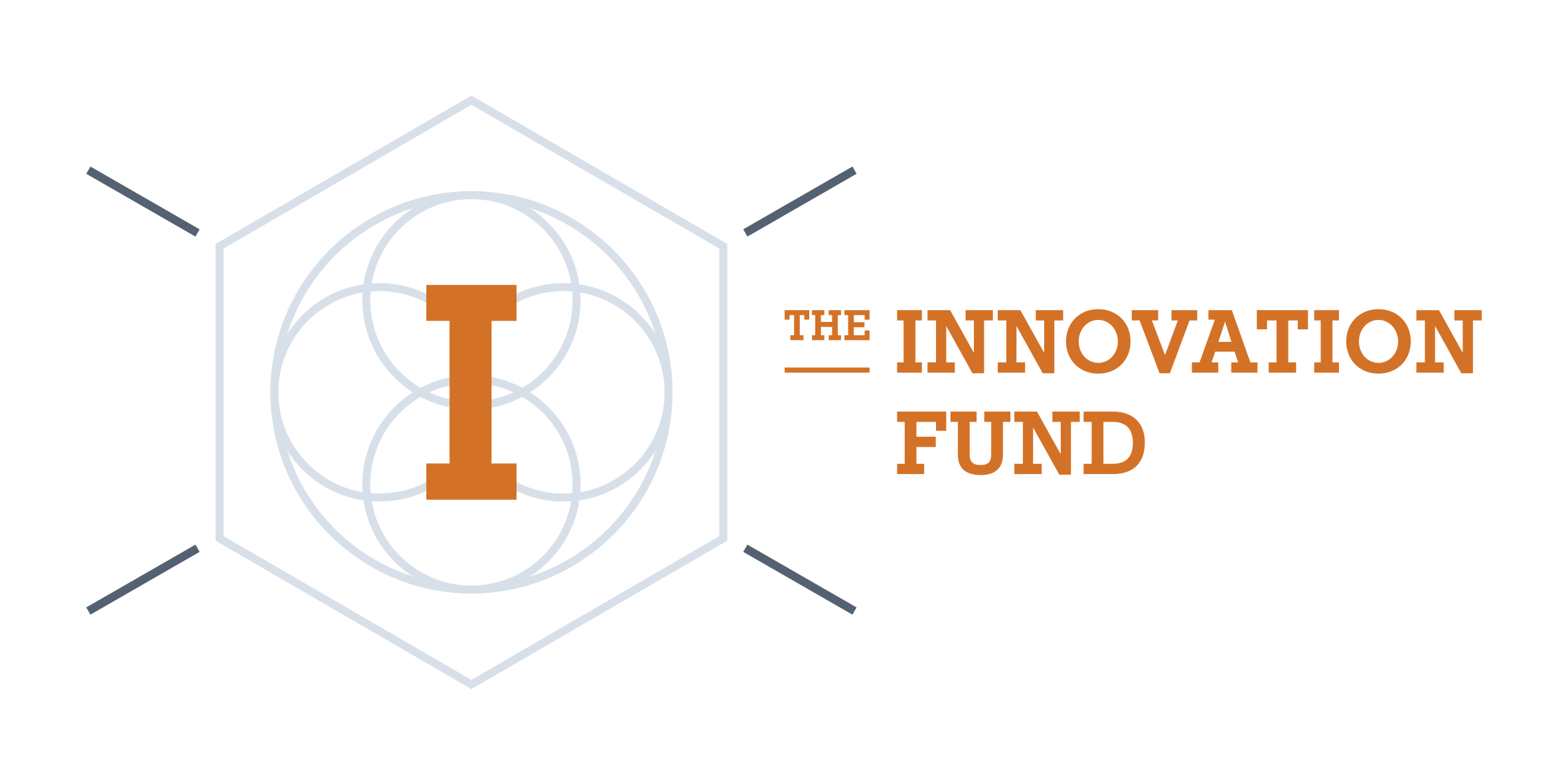 INNOVATION FUND - BE